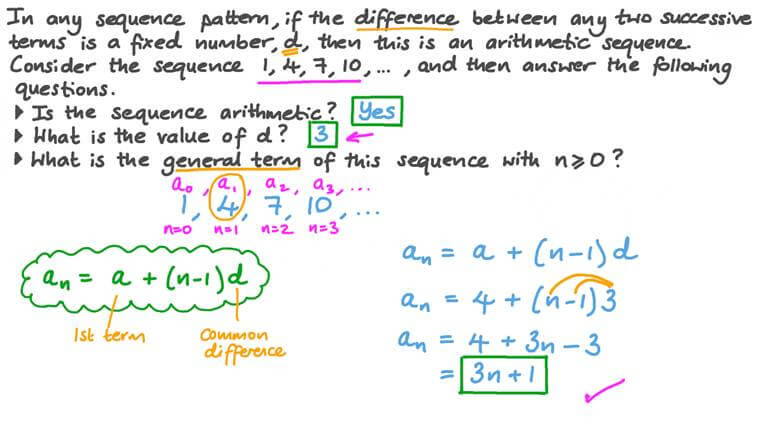 Finding the Common Difference and General Term of an Arithmetic Sequence