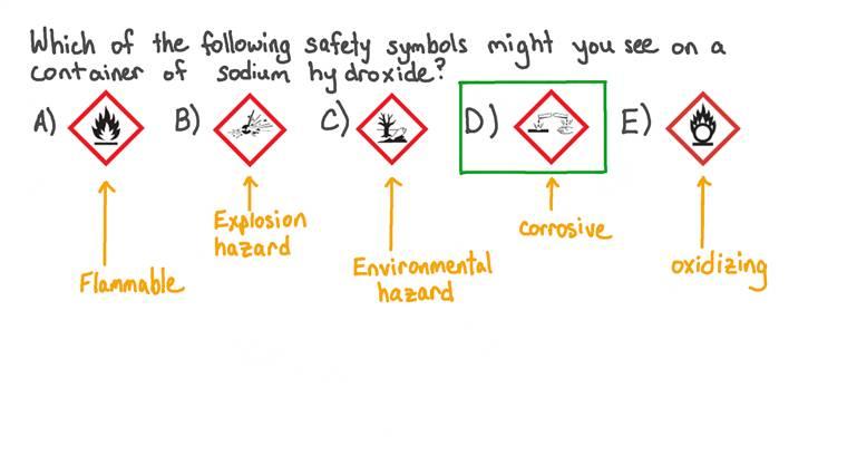 Identifier le symbole de sécurité correct pour les substances corrosives