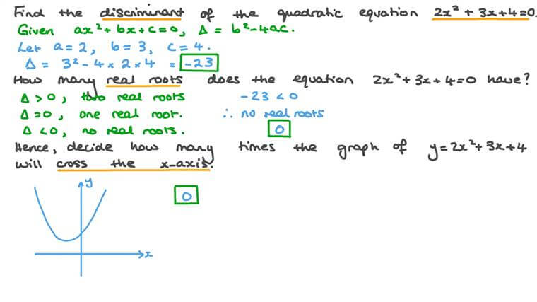 Using the Sign of the Discriminant to Determine the Number of Times a Quadratic Crosses the 𝒙-Axis