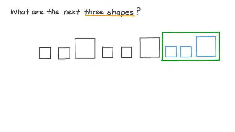Identifying Geometric Patterns