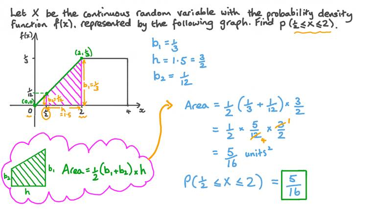 Finding a Probability for a Continuous Random Variable Using the Graph of Its Probability Density Function
