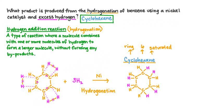 Prédire le produit de l'hydrogénation du benzène dans un excès d'hydrogène
