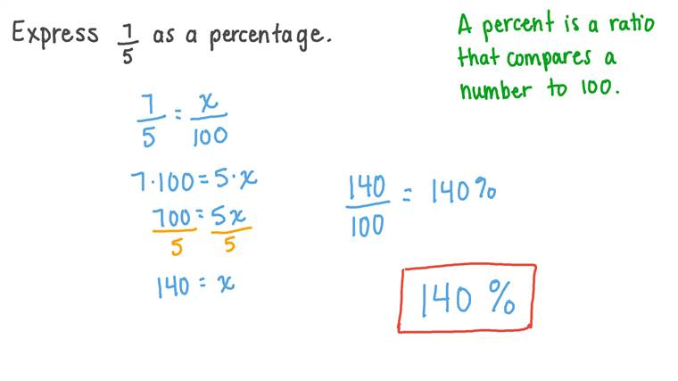 Finding the Percent of a Part Compared to a Whole for Simple Fractions