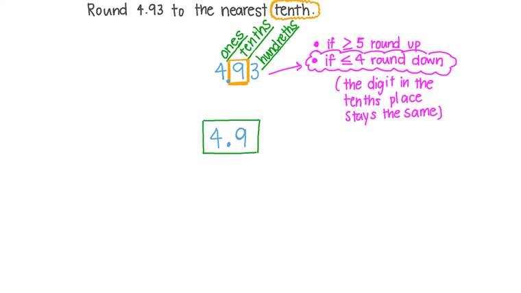 Rounding a Decimal Number to the Nearest Tenth