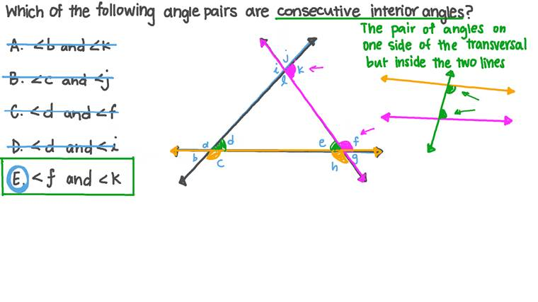 Identifying Consecutive Interior Angles