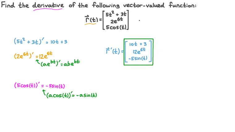 Differentiating a Vector-Valued Function Given in Column Vector Notation
