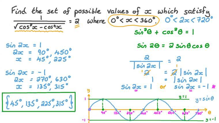 Solving a Trigonometric Equation Using Double-Angle Identities