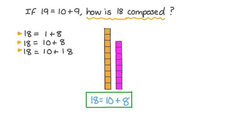 Descomponer números menores de veinte usando ecuaciones
