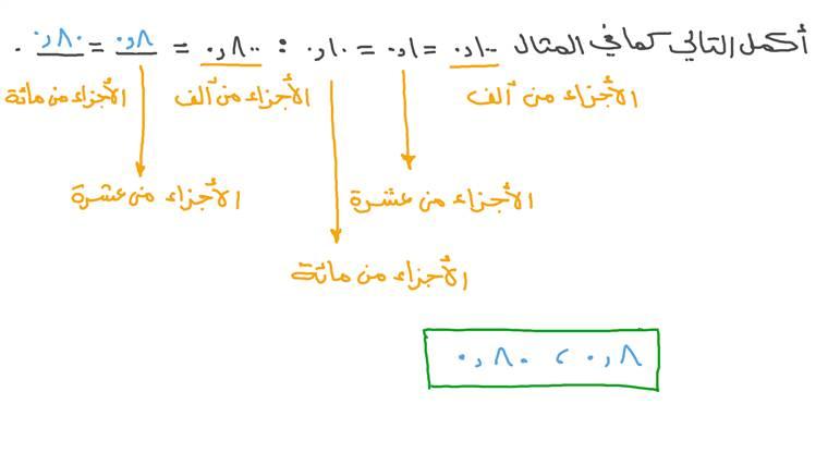 فهم القيمة المكانية للأعداد العشرية