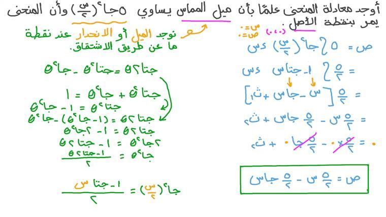 إيجاد معادلة منحنى بمعلومية تعبير ميل المماس باستخدام التكامل والمتطابقات المثلثية