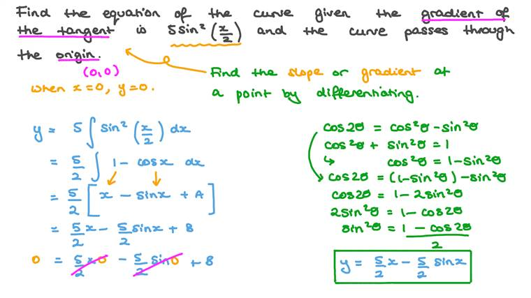 Finding the Equation of a Curve given the Expression of the Slope of Its Tangent Using Integration and Trigonometric Identities