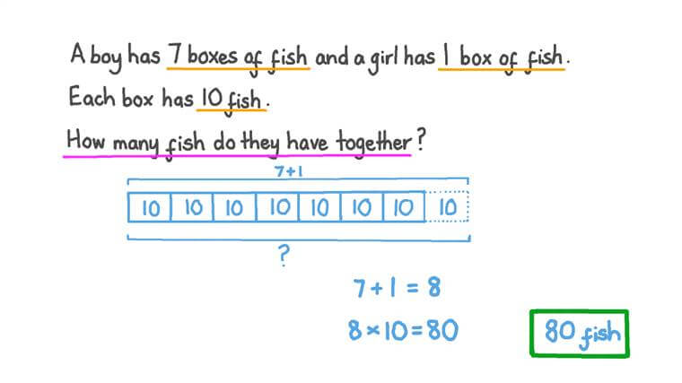 Solving Word Problems Involving Addition and Multiplication of Numbers up to 99