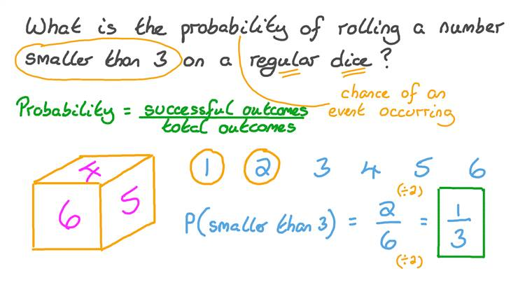 Determining the Probability of an Event in a Dice Experiment