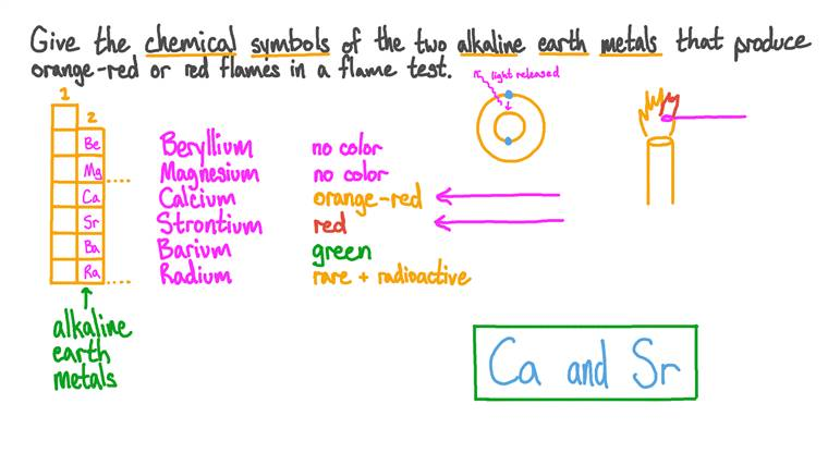 Alkaline Earth Metals That Produce Red Flames