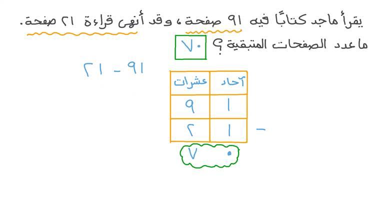 حل المسائل الكلامية التي تتضمن طرح الأعداد حتى ٩٩