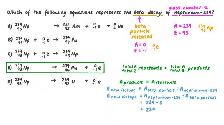 Identifier l'équation appropriée pour la désintégration bêta du neptunium 239