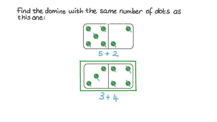 Utilizar fichas de dominó para descomponer números de varias formas