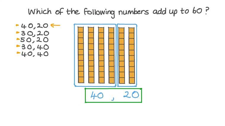 Hallar dos números a partir de su suma