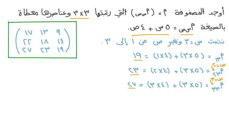 تكوين مصفوفة بمعلومية المعادلة العامة لعناصرها