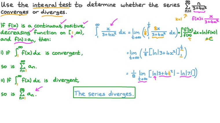 Using the Integral Test to Determine the Convergence or Divergence of a Series Where the Summant Is a Rational Function