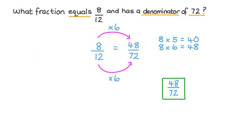 Identifying Equivalent Fractions under a Certain Condition