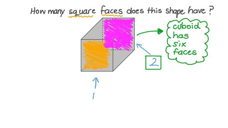 Contar las caras cuadradas que tiene un cuerpo geométrico dado