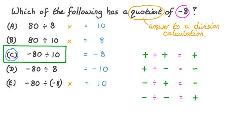 Dividing Negative Numbers up to 100