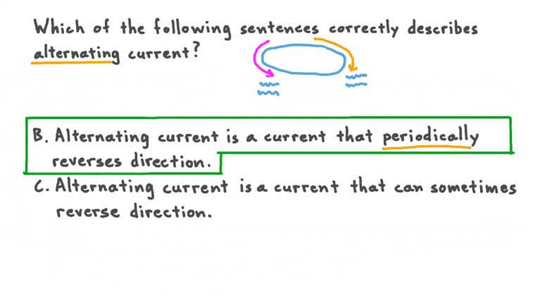 Describing Alternating Current
