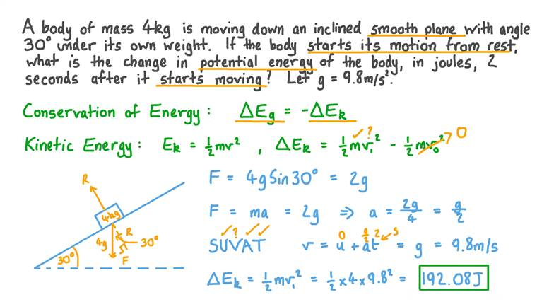 Using the Conservation of Energy and Kinematics Equations to Find the Change in Gravitational Potential Energy of a Body