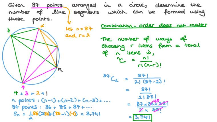 Determining the Number of Line Segments That Can Be Formed Using 𝑚 Points Arranged in a Circle