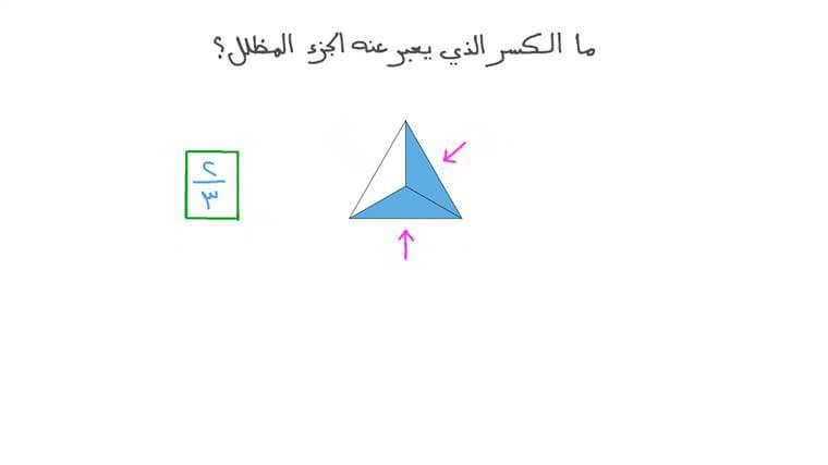 تحديد الكسور التي تمثل جزءًا من الوحدة باستخدام النماذج البصرية للكسور