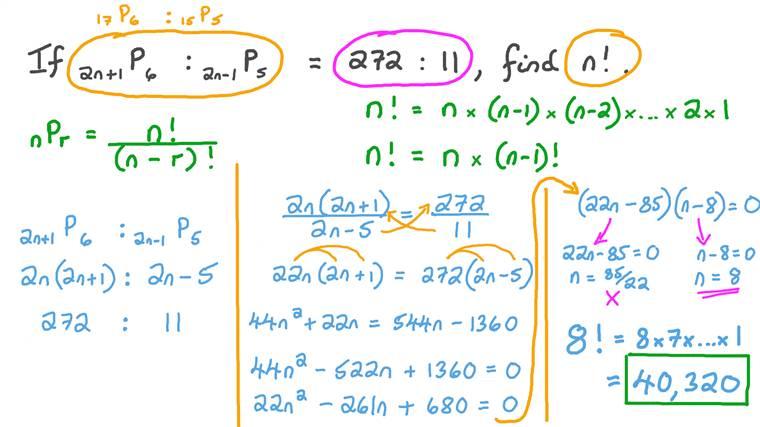 Permutations et factorielles