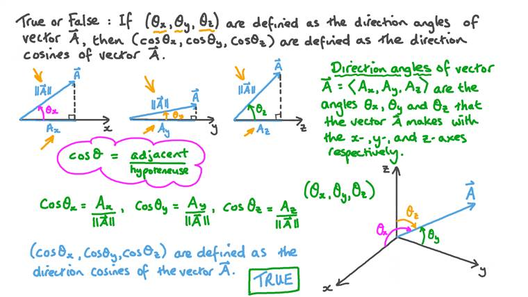 Determining the Definition of the Direction Cosines