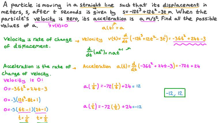 Evaluating the Expression of Displacement in Terms of Time and a Particle's Uniform Velocity to Find an Unknown Expression