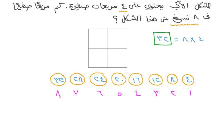 حل مسائل بضرب الأعداد في جدول الضرب
