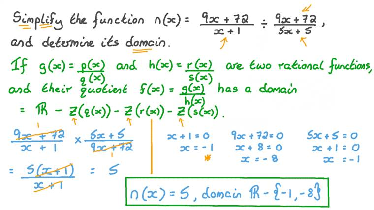 Simplifying the Quotient of Two Rational Functions and Identifying the Domain of the Resultant Function