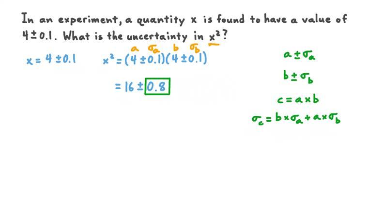 Déterminer l'incertitude dans une quantité donnée au carré