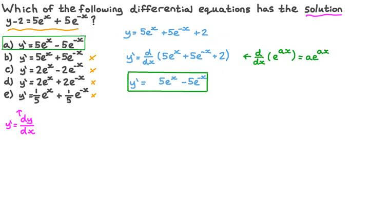 Finding the Differential Equation Using One of Its Solutions