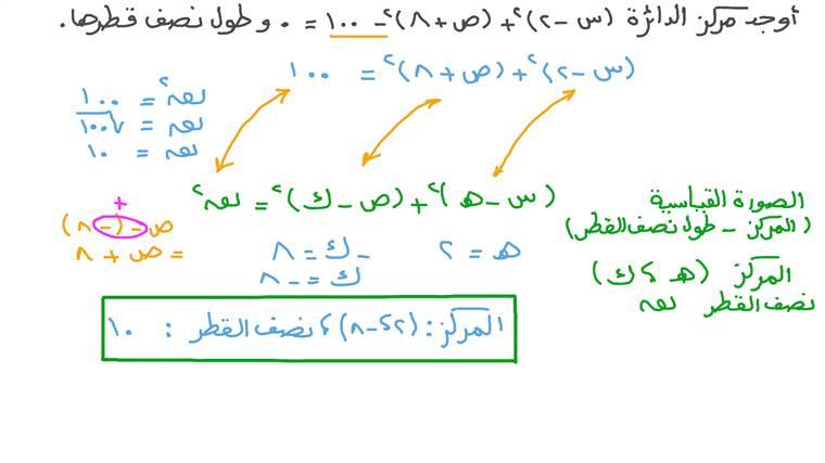 إيجاد مركز الدائرة ونصف قطرها من معادلتها
