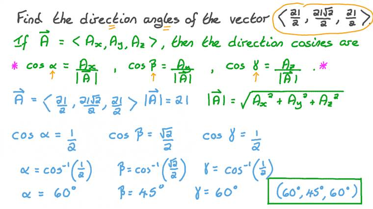 Finding the Direction Angles of a Given Vector