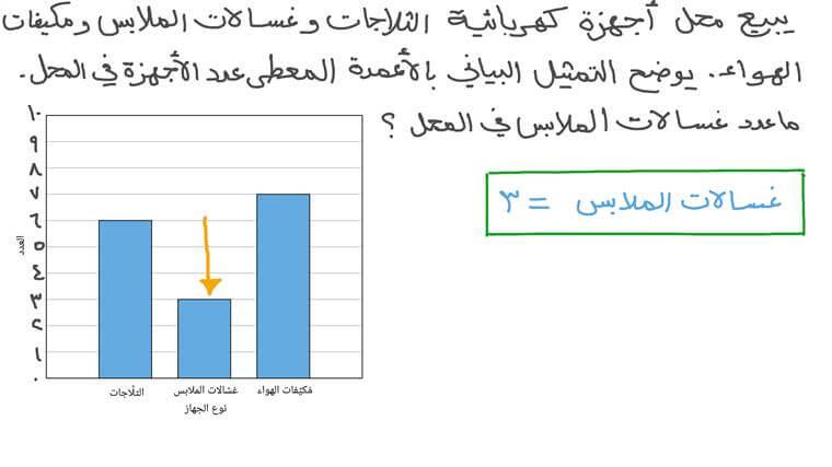 قراءة البيانات من الأعمدة البيانية ذات الفئات الثلاث