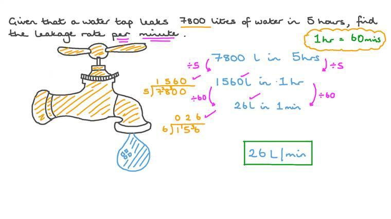 Finding the Leakage Rate per Minute Given the Leaked Amount and the Time in Hours