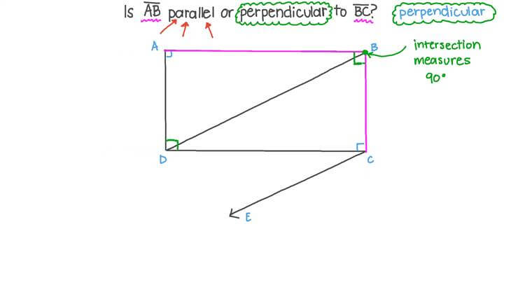 Deciding Whether Two Straight Lines Are Perpendicular or Parallel