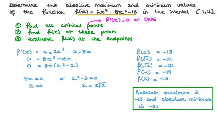 Finding the Absolute Maximum and Minimum Values of a Polynomial Function on a Closed Interval