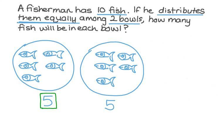 Interpretar la división de números enteros contando y agrupando