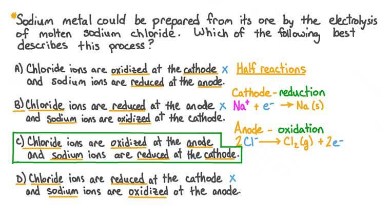 Identifier l'oxydation et la réduction lors de l'électrolyse du chlorure de sodium fondu