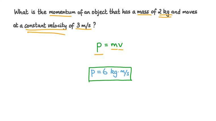 Calcul de la quantité de mouvement d'un objet