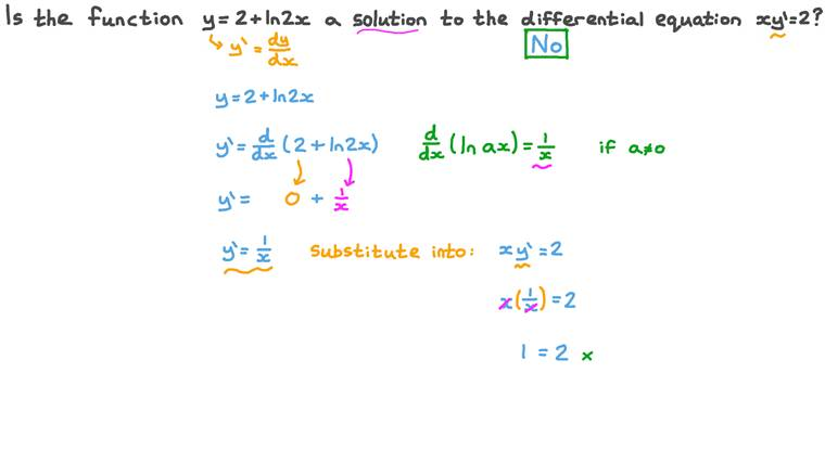 Verifying Solution of the Differential Equation