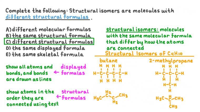 Compléter une affirmation décrivant les isomères structuraux