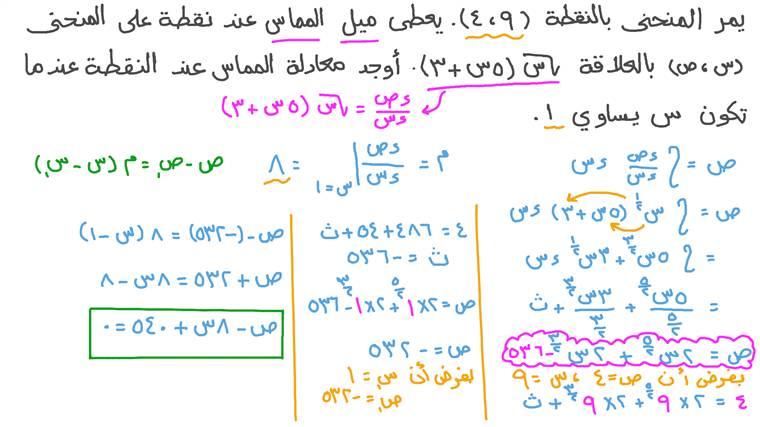 إيجاد معادلة منحنى بمعلومية تعبير ميل المماس باستخدام قاعدة القوة للأسس الكسرية في التكامل